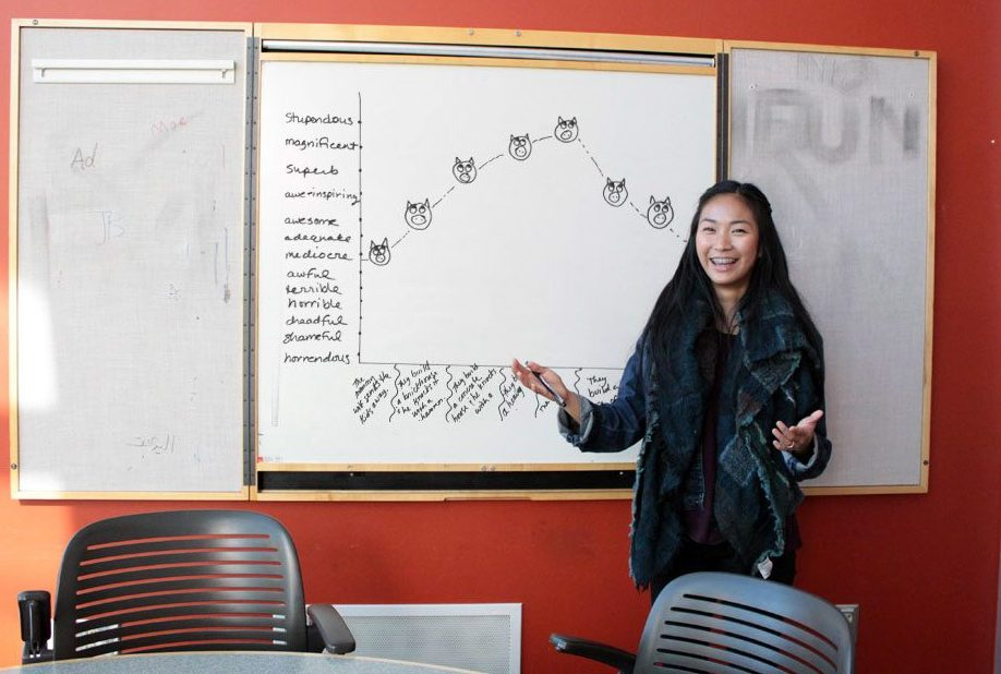 a student explaining about the diagram on the white board